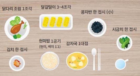 입덧에 좋은 식단_식품의약품안전처